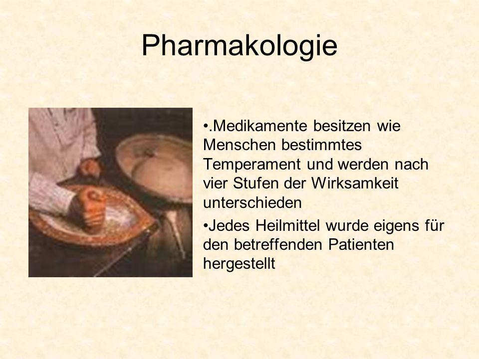 Pharmakologie.Medikamente besitzen wie Menschen bestimmtes Temperament und werden nach vier Stufen der Wirksamkeit unterschieden Jedes Heilmittel wurd