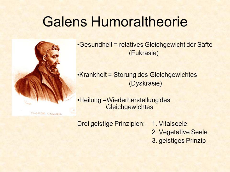 Galens Humoraltheorie Gesundheit = relatives Gleichgewicht der Säfte (Eukrasie) Krankheit = Störung des Gleichgewichtes (Dyskrasie) Heilung =Wiederher