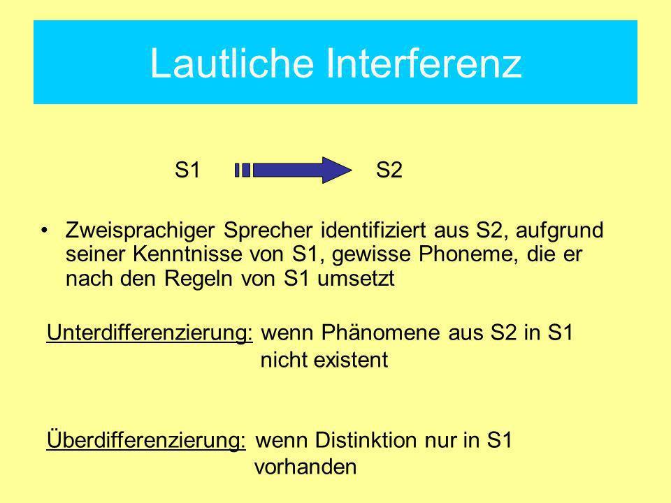 Lautliche Interferenz S1S2 Zweisprachiger Sprecher identifiziert aus S2, aufgrund seiner Kenntnisse von S1, gewisse Phoneme, die er nach den Regeln von S1 umsetzt Unterdifferenzierung: wenn Phänomene aus S2 in S1 nicht existent Überdifferenzierung: wenn Distinktion nur in S1 vorhanden