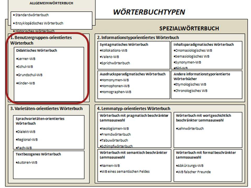 b) Spezialwörterbuch 1.
