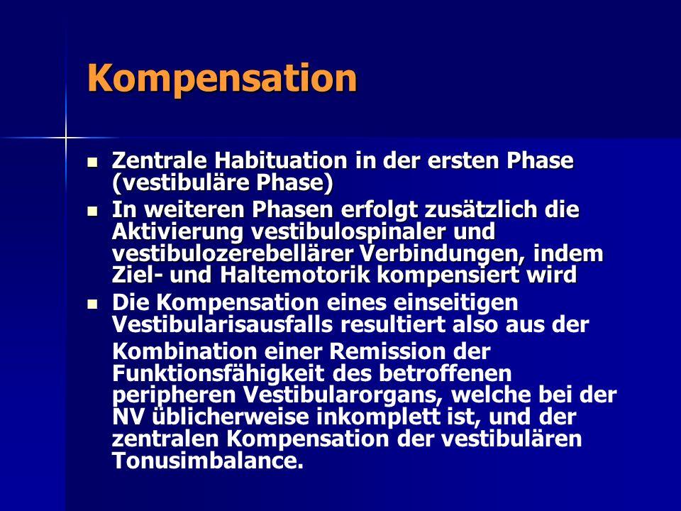 Kompensation Zentrale Habituation in der ersten Phase (vestibuläre Phase) Zentrale Habituation in der ersten Phase (vestibuläre Phase) In weiteren Pha