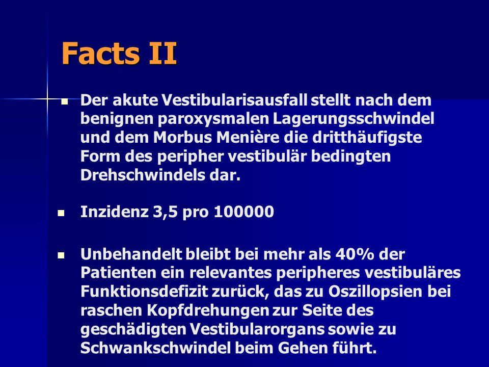 Facts II Der akute Vestibularisausfall stellt nach dem benignen paroxysmalen Lagerungsschwindel und dem Morbus Menière die dritthäufigste Form des per
