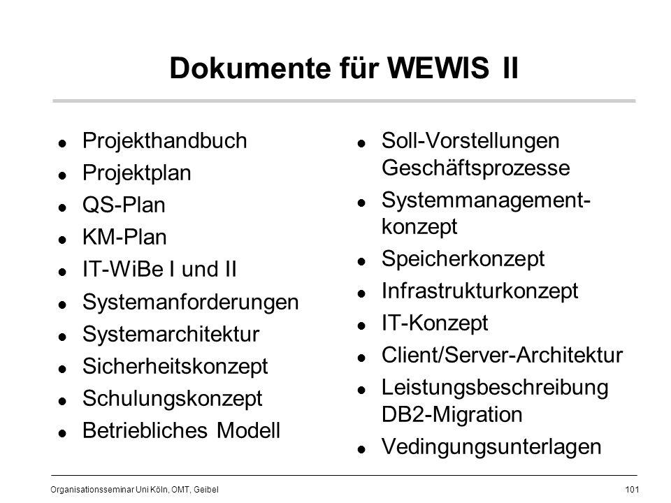 101 Organisationsseminar Uni Köln, OMT, Geibel Dokumente für WEWIS II Projekthandbuch Projektplan QS-Plan KM-Plan IT-WiBe I und II Systemanforderungen Systemarchitektur Sicherheitskonzept Schulungskonzept Betriebliches Modell Soll-Vorstellungen Geschäftsprozesse Systemmanagement- konzept Speicherkonzept Infrastrukturkonzept IT-Konzept Client/Server-Architektur Leistungsbeschreibung DB2-Migration Vedingungsunterlagen