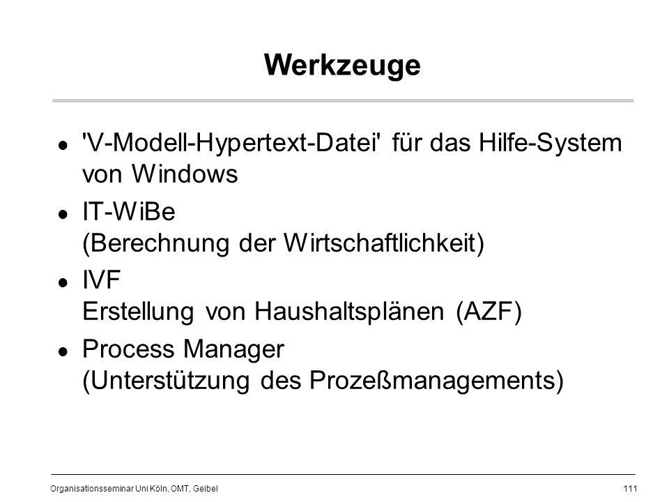 111 Organisationsseminar Uni Köln, OMT, Geibel Werkzeuge V-Modell-Hypertext-Datei für das Hilfe-System von Windows IT-WiBe (Berechnung der Wirtschaftlichkeit) IVF Erstellung von Haushaltsplänen (AZF) Process Manager (Unterstützung des Prozeßmanagements)