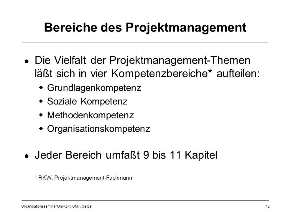 12 Organisationsseminar Uni Köln, OMT, Geibel Bereiche des Projektmanagement Die Vielfalt der Projektmanagement-Themen läßt sich in vier Kompetenzbereiche* aufteilen: Grundlagenkompetenz Soziale Kompetenz Methodenkompetenz Organisationskompetenz Jeder Bereich umfaßt 9 bis 11 Kapitel * RKW: Projektmanagement-Fachmann