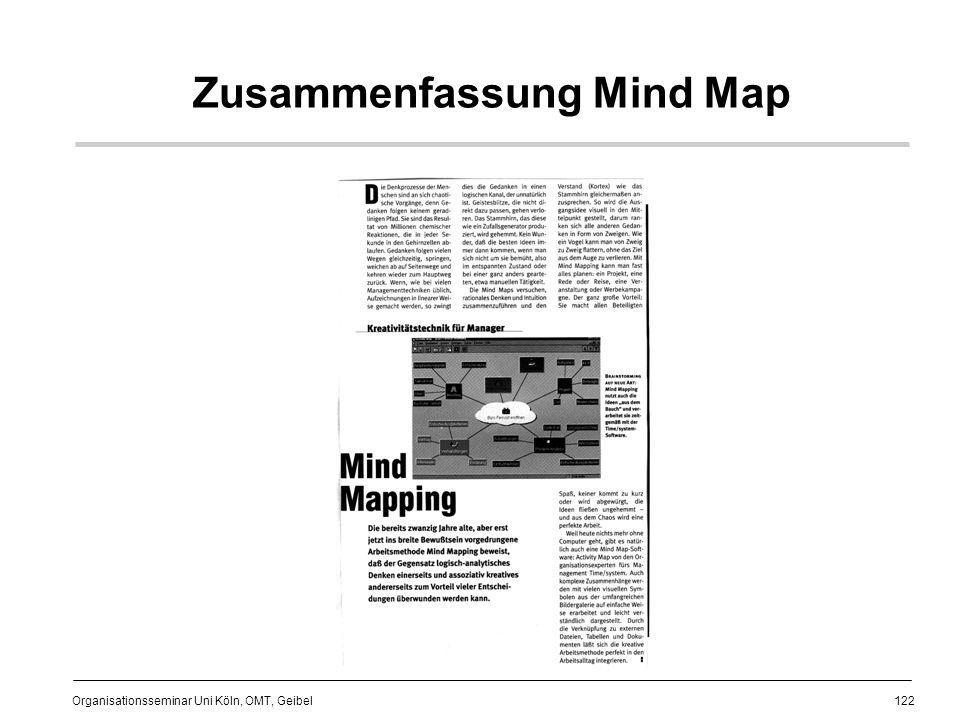 122 Organisationsseminar Uni Köln, OMT, Geibel Zusammenfassung Mind Map