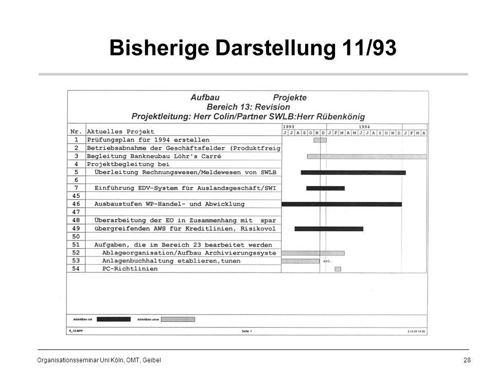 28 Organisationsseminar Uni Köln, OMT, Geibel Bisherige Darstellung 11/93