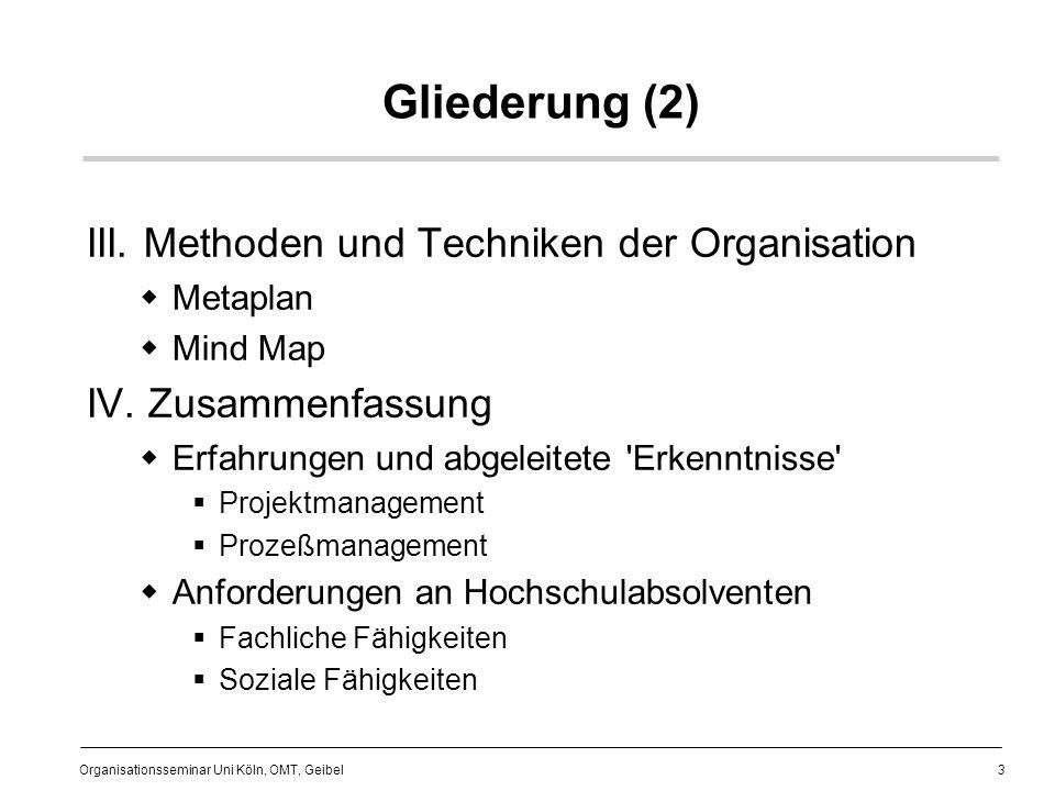 14 Organisationsseminar Uni Köln, OMT, Geibel PM: Soziale Kompetenz Soziale Wahrnehmung Kommunikation Motivation Soziale Strukturen, Gruppen und Team Lernende Organisationen Selbstmanagement Führung Konfliktmanagement Spezielle Kommunikationssituationen
