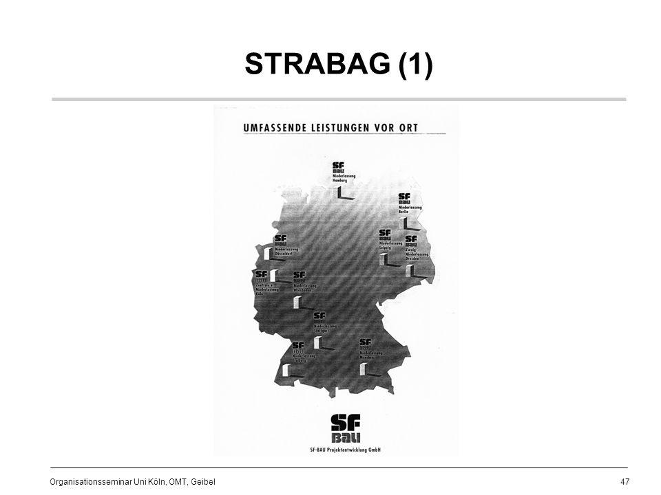 47 Organisationsseminar Uni Köln, OMT, Geibel STRABAG (1)