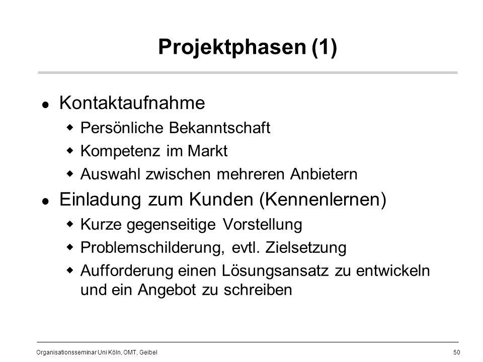 50 Organisationsseminar Uni Köln, OMT, Geibel Projektphasen (1) Kontaktaufnahme Persönliche Bekanntschaft Kompetenz im Markt Auswahl zwischen mehreren Anbietern Einladung zum Kunden (Kennenlernen) Kurze gegenseitige Vorstellung Problemschilderung, evtl.