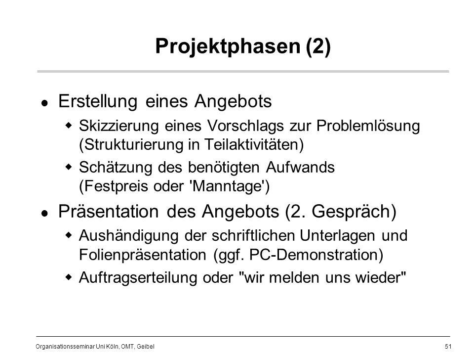 51 Organisationsseminar Uni Köln, OMT, Geibel Projektphasen (2) Erstellung eines Angebots Skizzierung eines Vorschlags zur Problemlösung (Strukturierung in Teilaktivitäten) Schätzung des benötigten Aufwands (Festpreis oder Manntage ) Präsentation des Angebots (2.