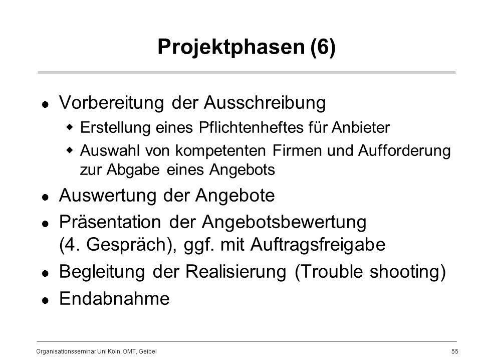 55 Organisationsseminar Uni Köln, OMT, Geibel Projektphasen (6) Vorbereitung der Ausschreibung Erstellung eines Pflichtenheftes für Anbieter Auswahl von kompetenten Firmen und Aufforderung zur Abgabe eines Angebots Auswertung der Angebote Präsentation der Angebotsbewertung (4.