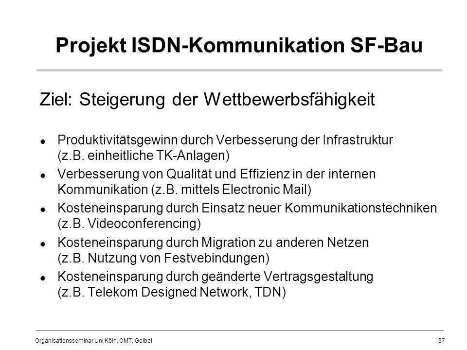 57 Organisationsseminar Uni Köln, OMT, Geibel Projekt ISDN-Kommunikation SF-Bau Ziel: Steigerung der Wettbewerbsfähigkeit Produktivitätsgewinn durch Verbesserung der Infrastruktur (z.B.