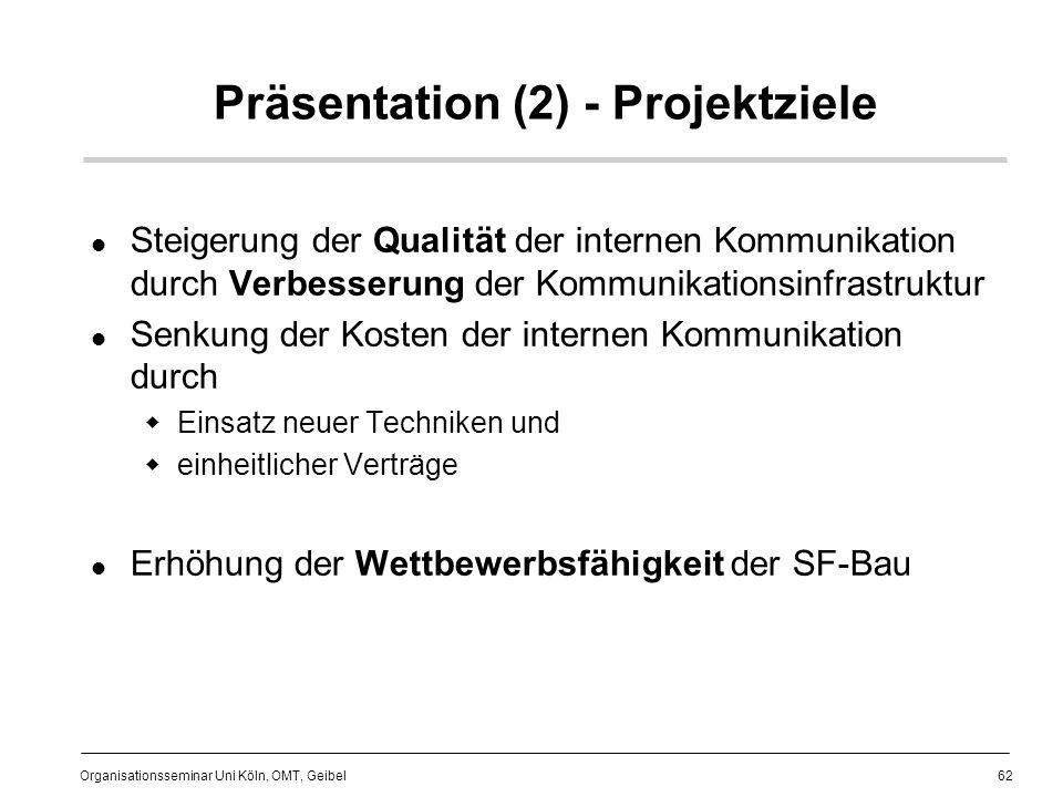 62 Organisationsseminar Uni Köln, OMT, Geibel Präsentation (2) - Projektziele Steigerung der Qualität der internen Kommunikation durch Verbesserung der Kommunikationsinfrastruktur Senkung der Kosten der internen Kommunikation durch Einsatz neuer Techniken und einheitlicher Verträge Erhöhung der Wettbewerbsfähigkeit der SF-Bau