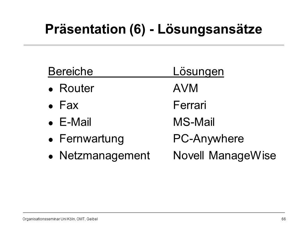 66 Organisationsseminar Uni Köln, OMT, Geibel Präsentation (6) - Lösungsansätze BereicheLösungen RouterAVM FaxFerrari E-MailMS-Mail FernwartungPC-Anywhere NetzmanagementNovell ManageWise