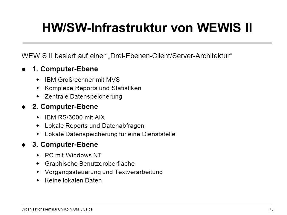75 Organisationsseminar Uni Köln, OMT, Geibel HW/SW-Infrastruktur von WEWIS II WEWIS II basiert auf einer Drei-Ebenen-Client/Server-Architektur 1.