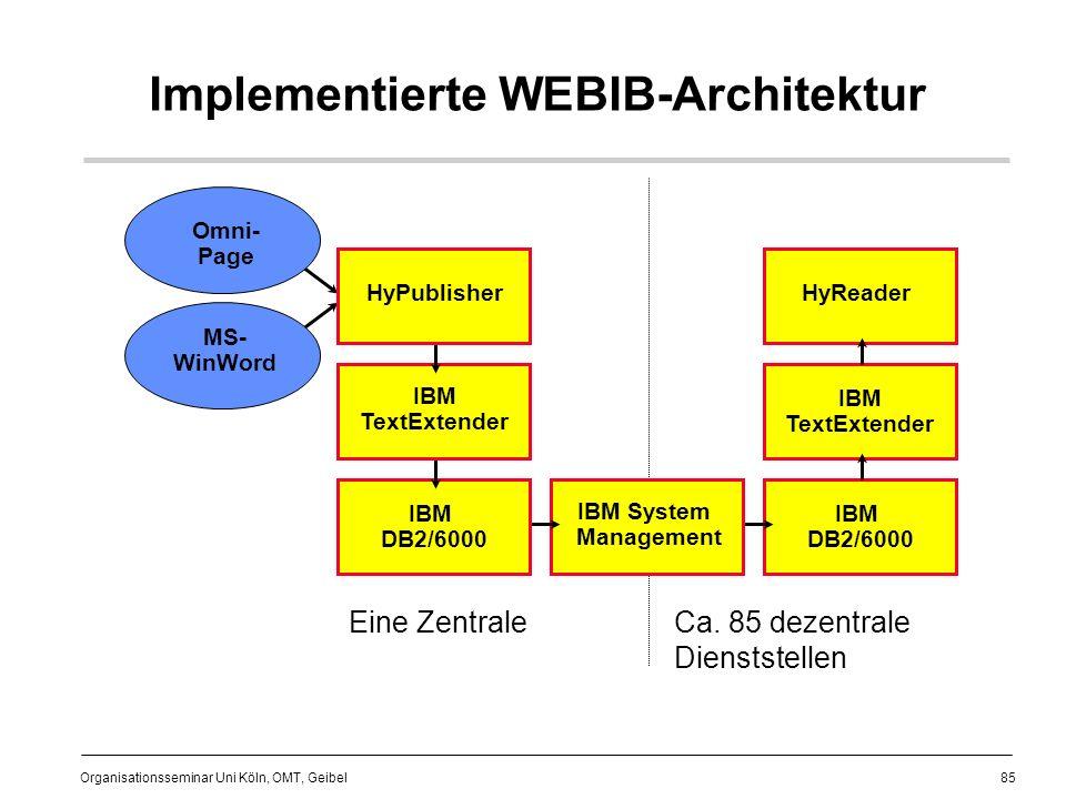 85 Organisationsseminar Uni Köln, OMT, Geibel Implementierte WEBIB-Architektur HyReader Omni- Page MS- WinWord Eine ZentraleCa.