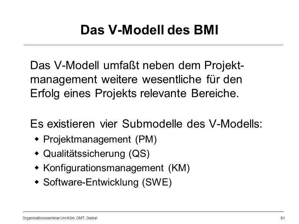 91 Organisationsseminar Uni Köln, OMT, Geibel Das V-Modell des BMI Das V-Modell umfaßt neben dem Projekt- management weitere wesentliche für den Erfolg eines Projekts relevante Bereiche.