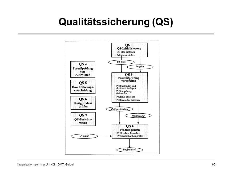 96 Organisationsseminar Uni Köln, OMT, Geibel Qualitätssicherung (QS)