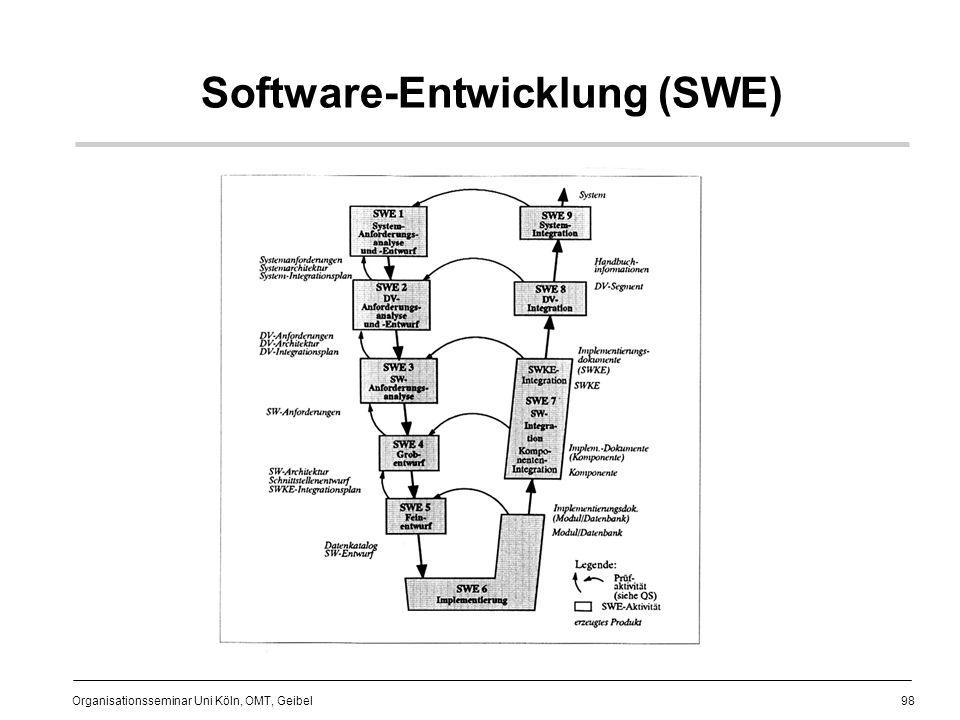 98 Organisationsseminar Uni Köln, OMT, Geibel Software-Entwicklung (SWE)