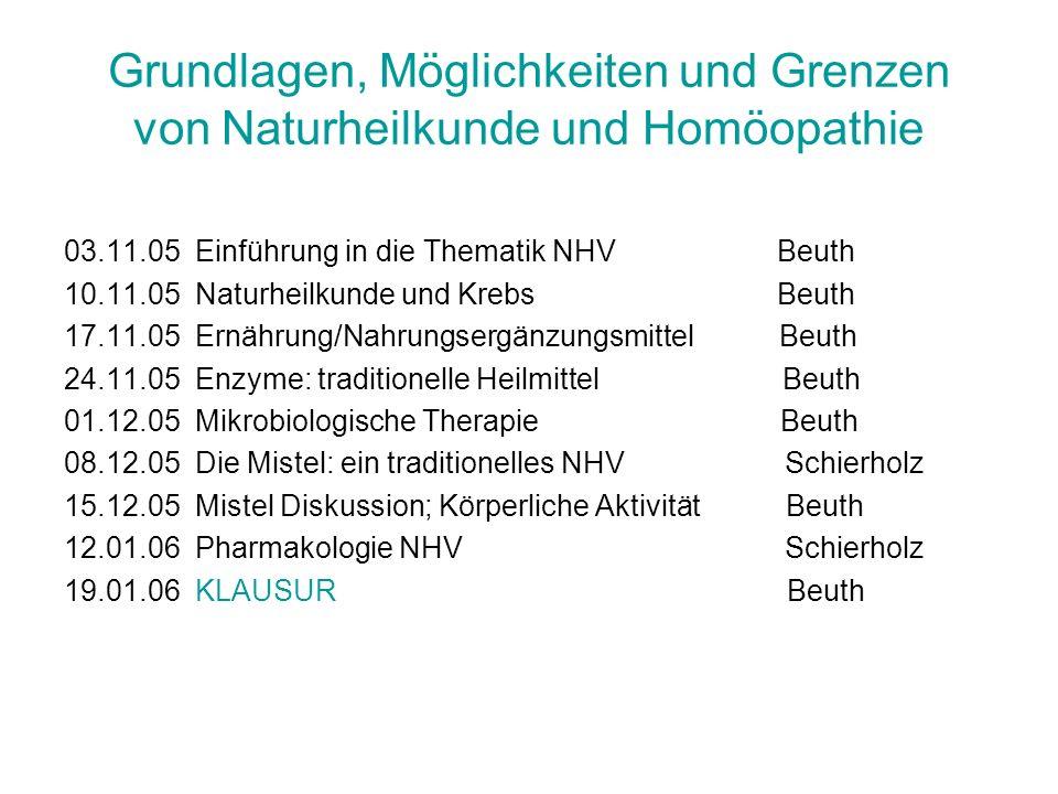 Grundlagen, Möglichkeiten und Grenzen von Naturheilkunde und Homöopathie 03.11.05 Einführung in die Thematik NHV Beuth 10.11.05 Naturheilkunde und Kre