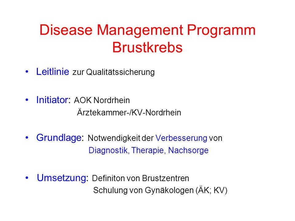 Disease Management Programm Brustkrebs Leitlinie zur Qualitätssicherung Initiator: AOK Nordrhein Ärztekammer-/KV-Nordrhein Grundlage: Notwendigkeit de
