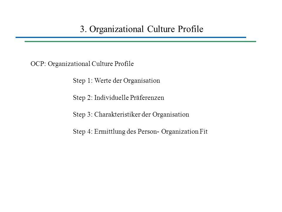 3. Organizational Culture Profile OCP: Organizational Culture Profile Step 1: Werte der Organisation Step 2: Individuelle Präferenzen Step 3: Charakte