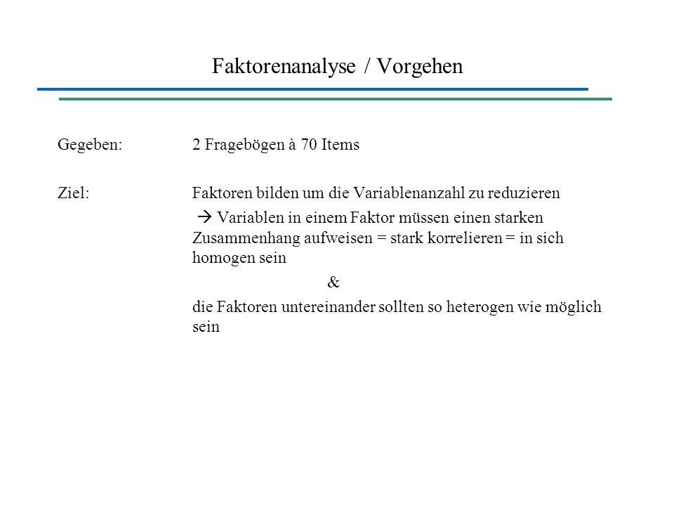Faktorenanalyse / Vorgehen Gegeben: 2 Fragebögen à 70 Items Ziel: Faktoren bilden um die Variablenanzahl zu reduzieren Variablen in einem Faktor müsse