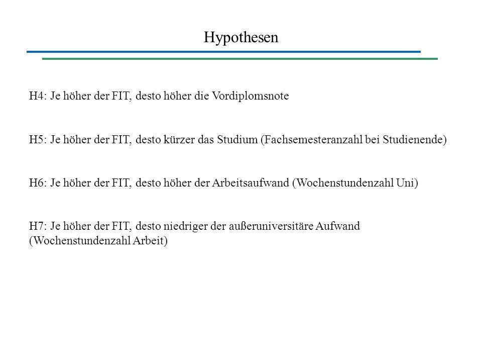Hypothesen H4: Je höher der FIT, desto höher die Vordiplomsnote H5: Je höher der FIT, desto kürzer das Studium (Fachsemesteranzahl bei Studienende) H6