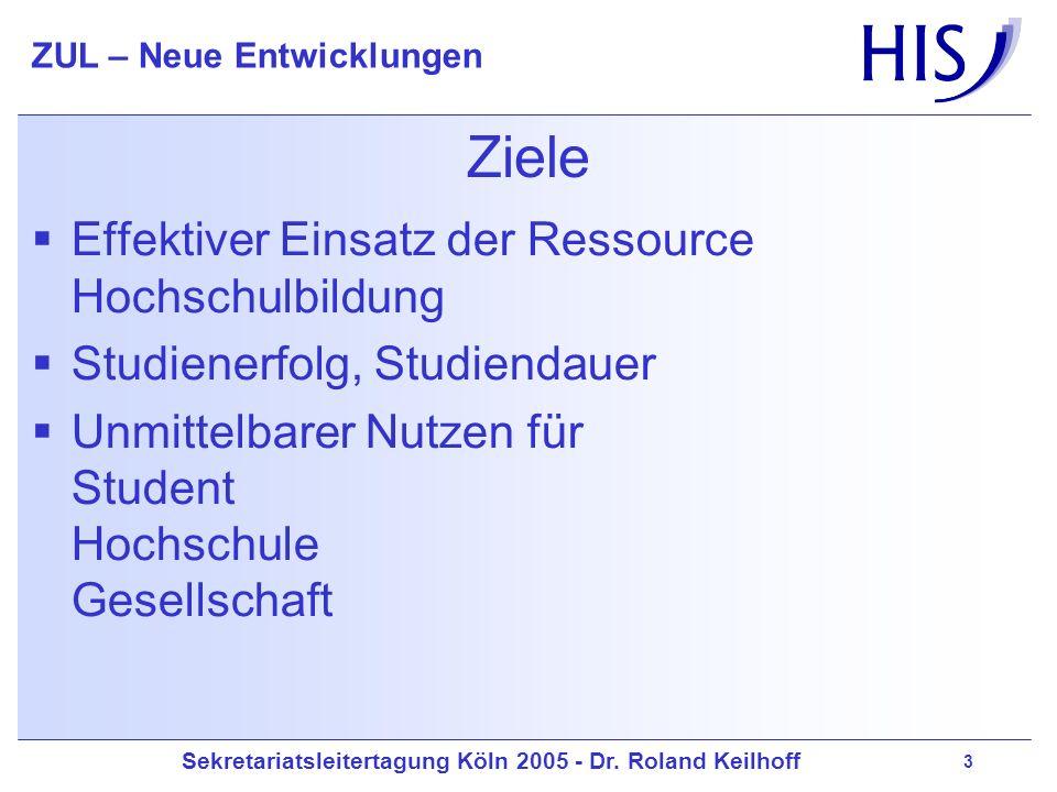 Sekretariatsleitertagung Köln 2005 - Dr. Roland Keilhoff ZUL – Neue Entwicklungen 3 Ziele Effektiver Einsatz der Ressource Hochschulbildung Studienerf