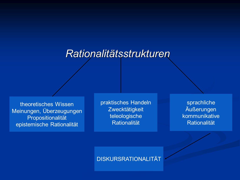 Rationalitätsstrukturen Di Di theoretisches Wissen Meinungen, Überzeugungen Propositionalität epistemische Rationalität praktisches Handeln Zwecktätigkeit teleologische Rationalität sprachliche Äußerungen kommunikative Rationalität DISKURSRATIONALITÄT