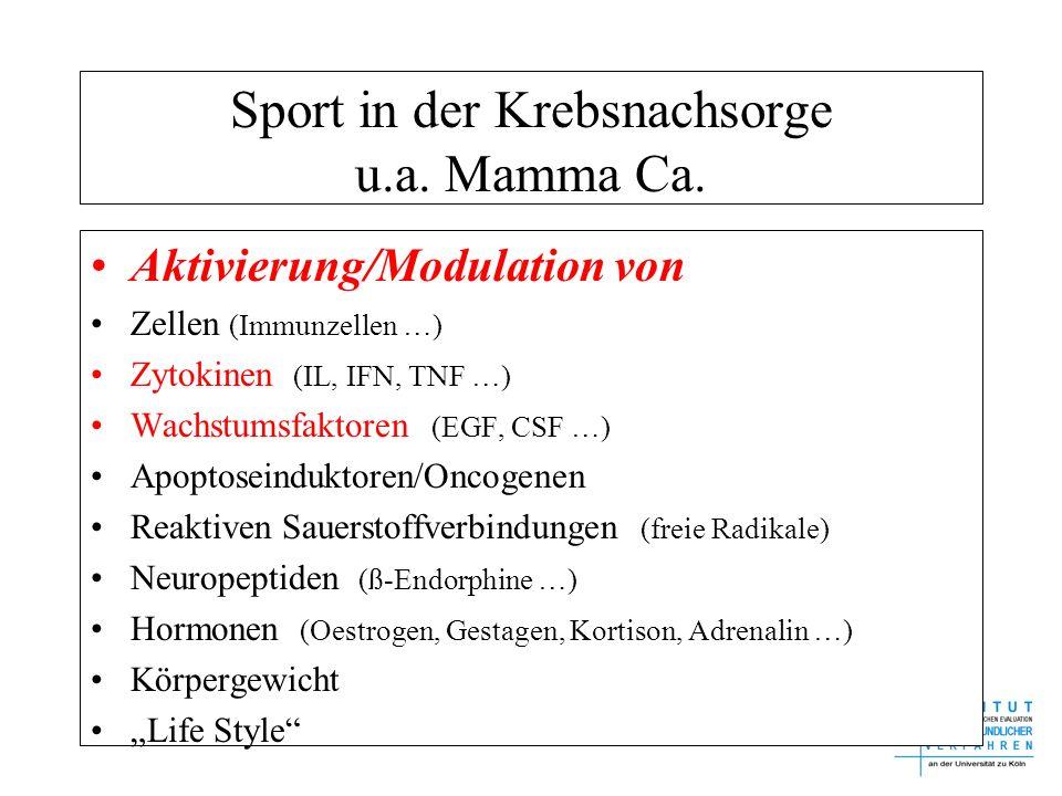 Sport in der Krebsnachsorge u.a. Mamma Ca. Aktivierung/Modulation von Zellen (Immunzellen …) Zytokinen (IL, IFN, TNF …) Wachstumsfaktoren (EGF, CSF …)