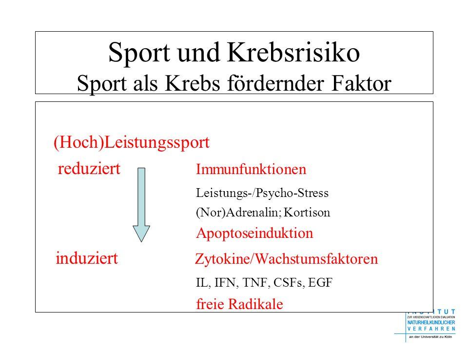 Sport in der Krebsnachsorge u.a.