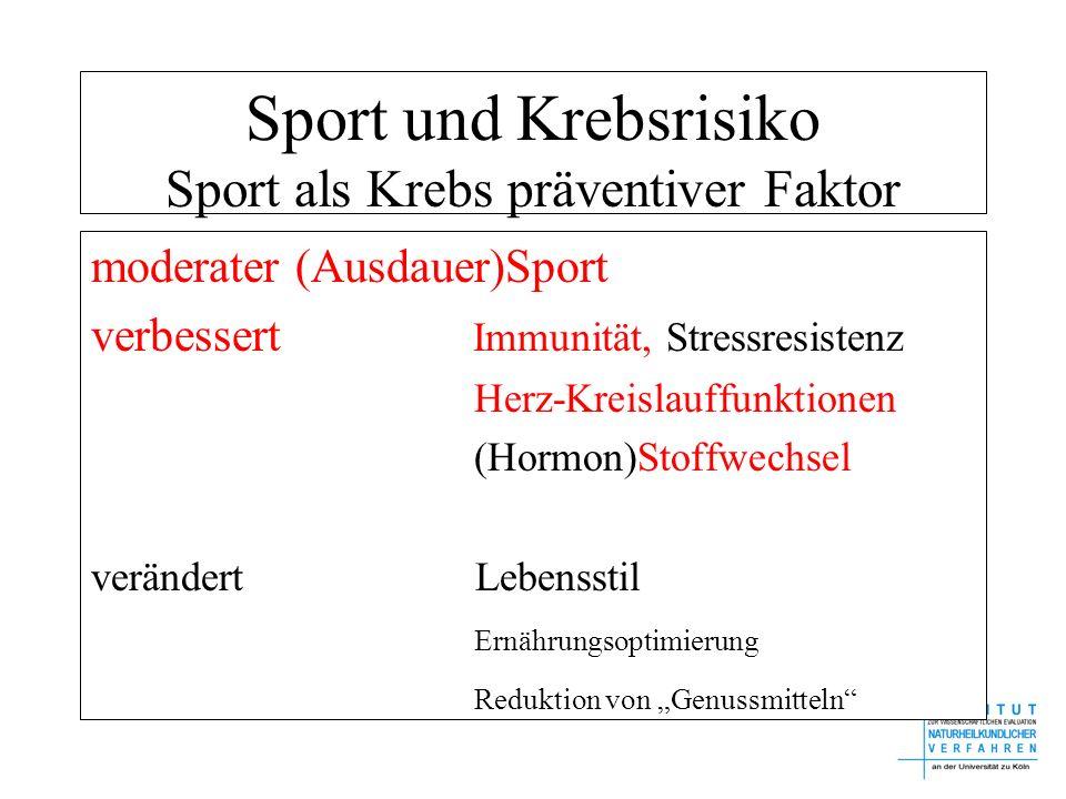 Sport und Krebsrisiko Sport als Krebs präventiver Faktor moderater (Ausdauer)Sport verbessert Immunität, Stressresistenz Herz-Kreislauffunktionen (Hor