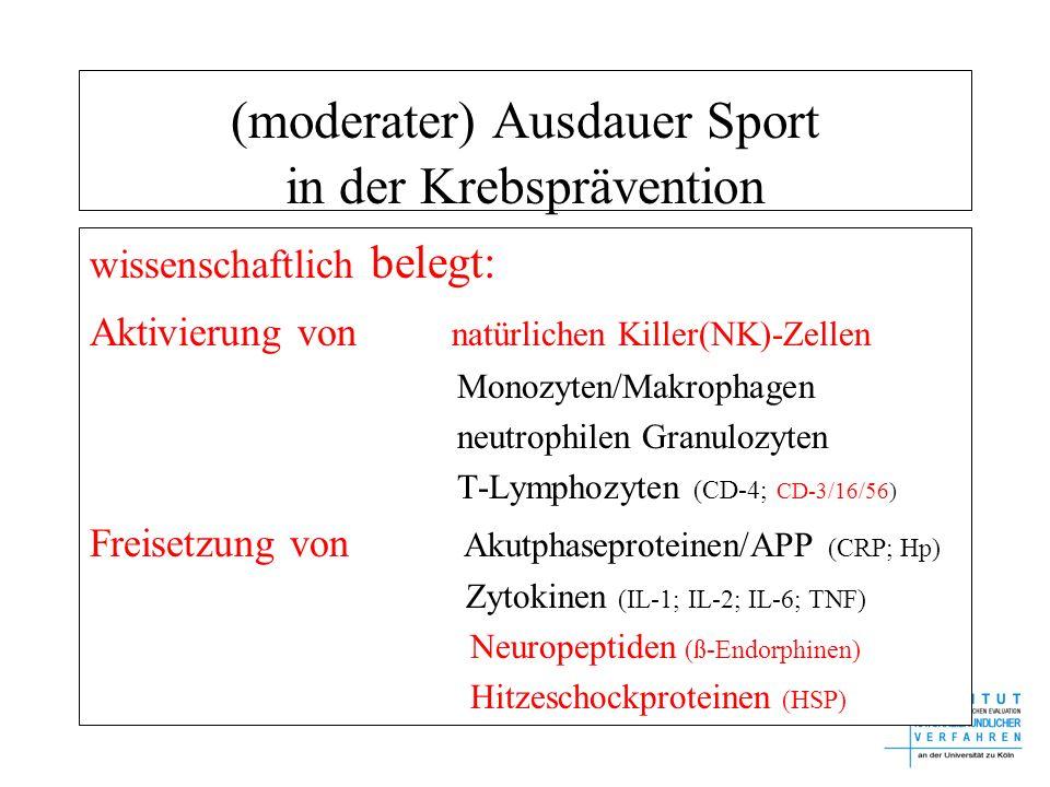 (moderater) Ausdauer Sport in der Krebsprävention wissenschaftlich belegt: Aktivierung von natürlichen Killer(NK)-Zellen Monozyten/Makrophagen neutrop