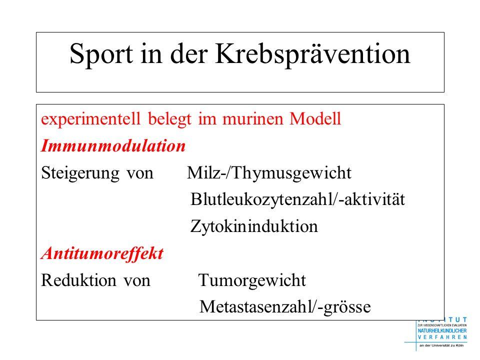 Sport in der Krebsprävention experimentell belegt im murinen Modell Immunmodulation Steigerung von Milz-/Thymusgewicht Blutleukozytenzahl/-aktivität Z