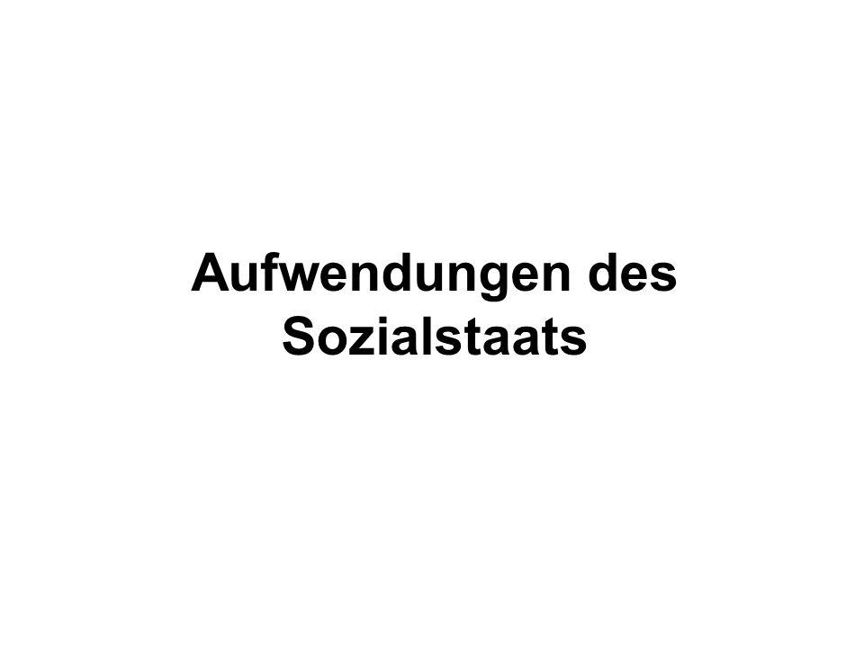 Aufwendungen des Sozialstaats