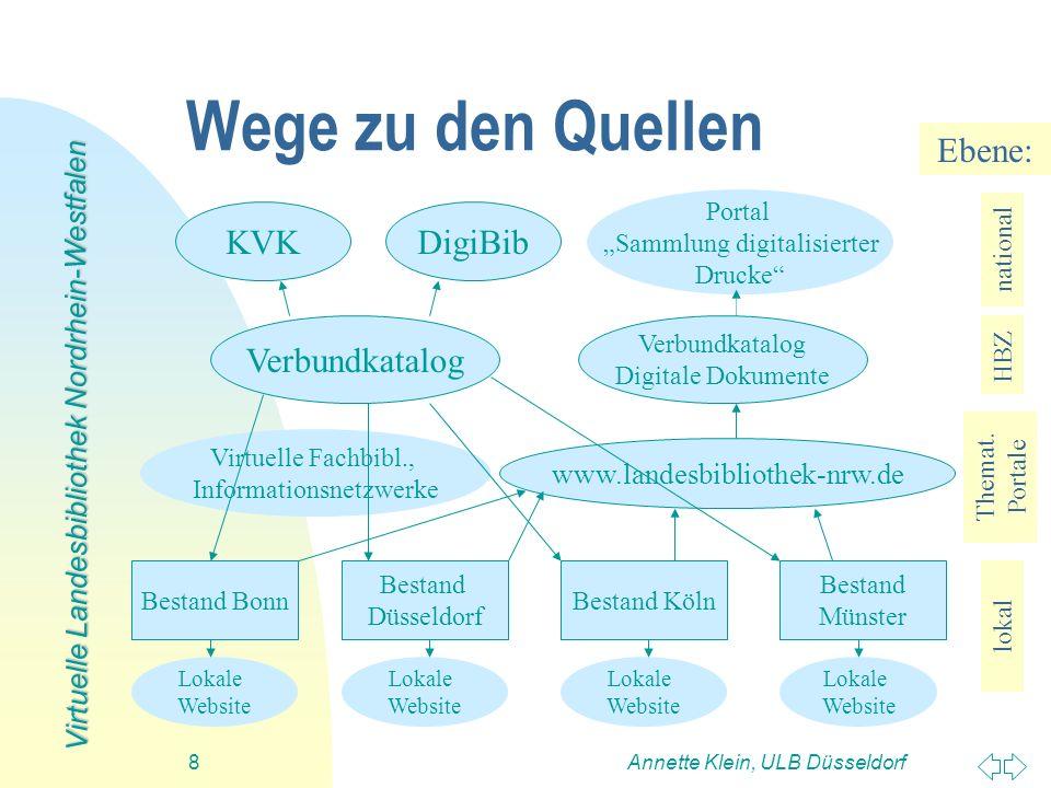 Virtuelle Landesbibliothek Nordrhein-Westfalen Annette Klein, ULB Düsseldorf9 Miless-Recherche SucheBrowsing Technische Umsetzung (Prinzip) OAI-Schnittstelle OAI Service-Provider Verteilte SucheBrowsing Verbundkatalog CMS (Miless/Mycore) Titeldatenexport/-import DC-Metadaten
