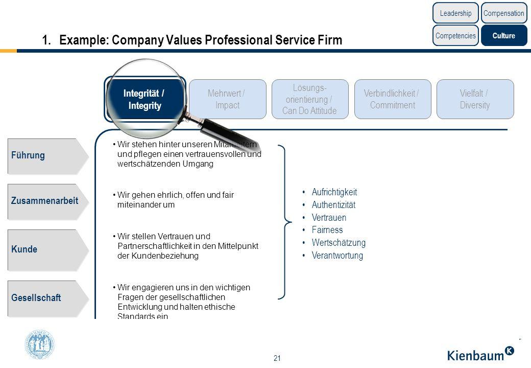 21 Integrität / Integrity Mehrwert / Impact Lösungs- orientierung / Can Do Attitude Verbindlichkeit / Commitment Vielfalt / Diversity Führung Kunde Ge