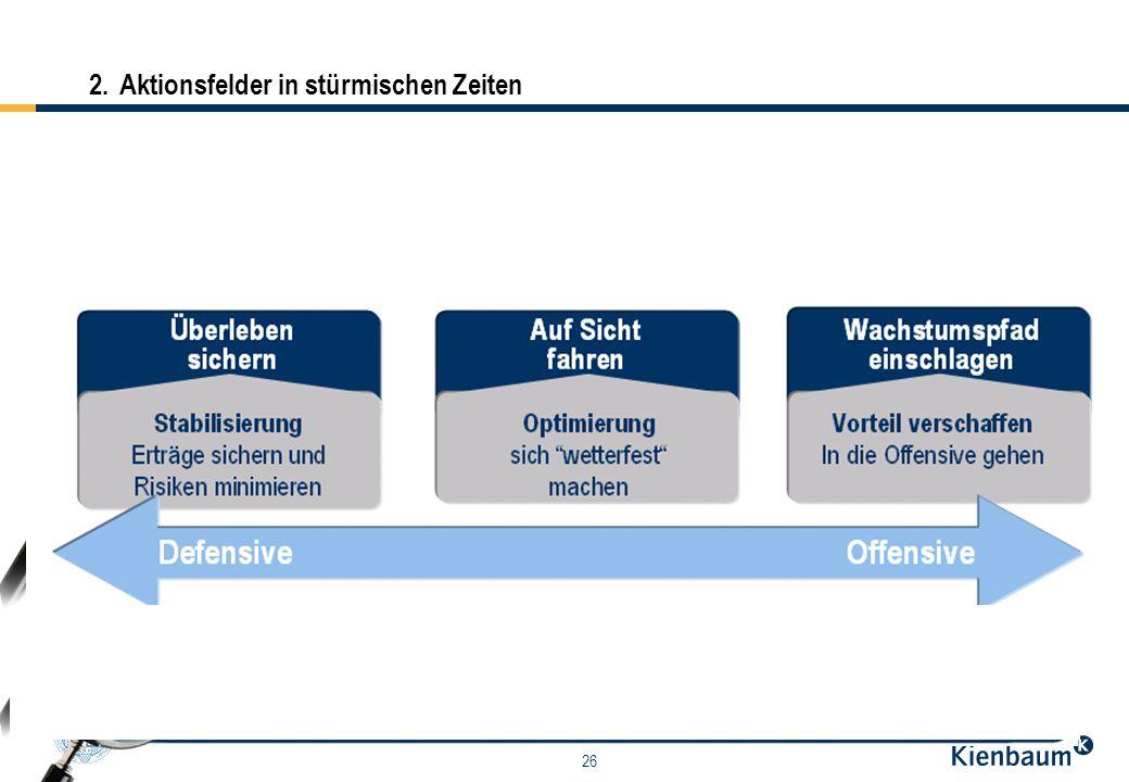 26 2.Aktionsfelder in stürmischen Zeiten Stabilisierung Erträge sichern und Risiken minimieren Optimierung sich wetterfest machen Vorteil verschaffen