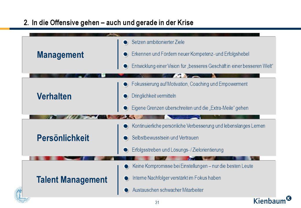 31 2. In die Offensive gehen – auch und gerade in der Krise Setzen ambitionierter Ziele Management Erkennen und Fördern neuer Kompetenz- und Erfolgshe