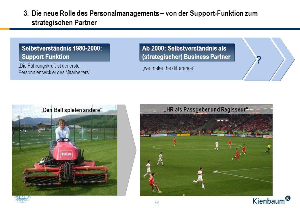 33 3.Die neue Rolle des Personalmanagements – von der Support-Funktion zum strategischen Partner Selbstverständnis 1980-2000: Support Funktion Ab 2000