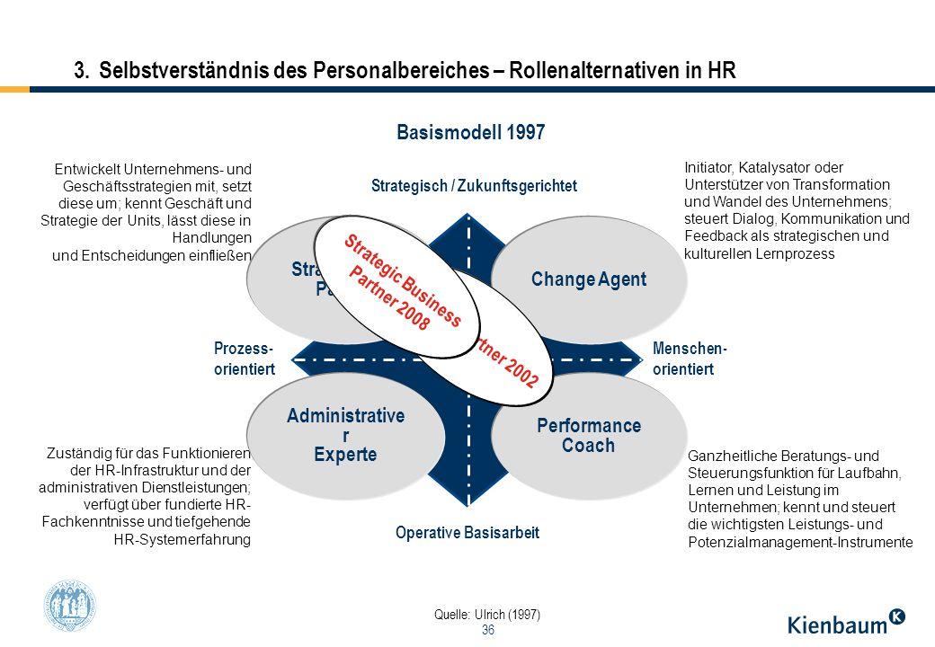 36 Initiator, Katalysator oder Unterstützer von Transformation und Wandel des Unternehmens; steuert Dialog, Kommunikation und Feedback als strategisch