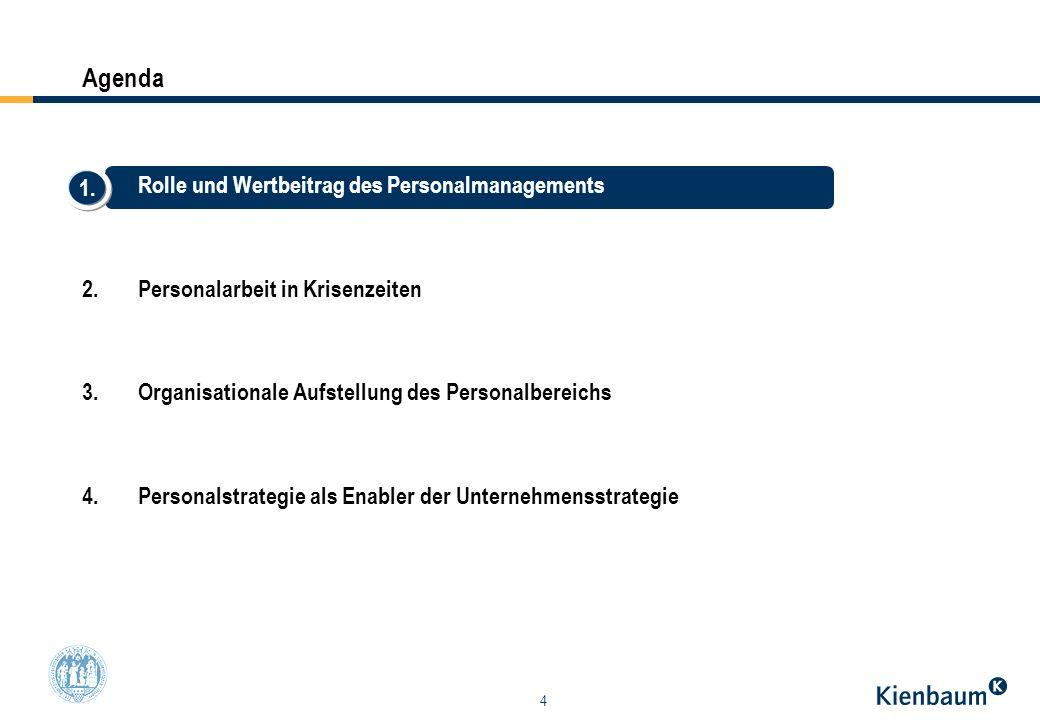 4 1.Rolle und Wertbeitrag des Personalmanagements 2.Personalarbeit in Krisenzeiten 3.Organisationale Aufstellung des Personalbereichs 4.Personalstrate