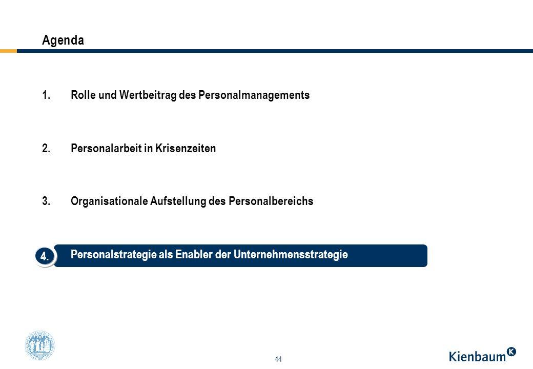 44 1.Rolle und Wertbeitrag des Personalmanagements 2.Personalarbeit in Krisenzeiten 3.Organisationale Aufstellung des Personalbereichs 4.Personalstrat