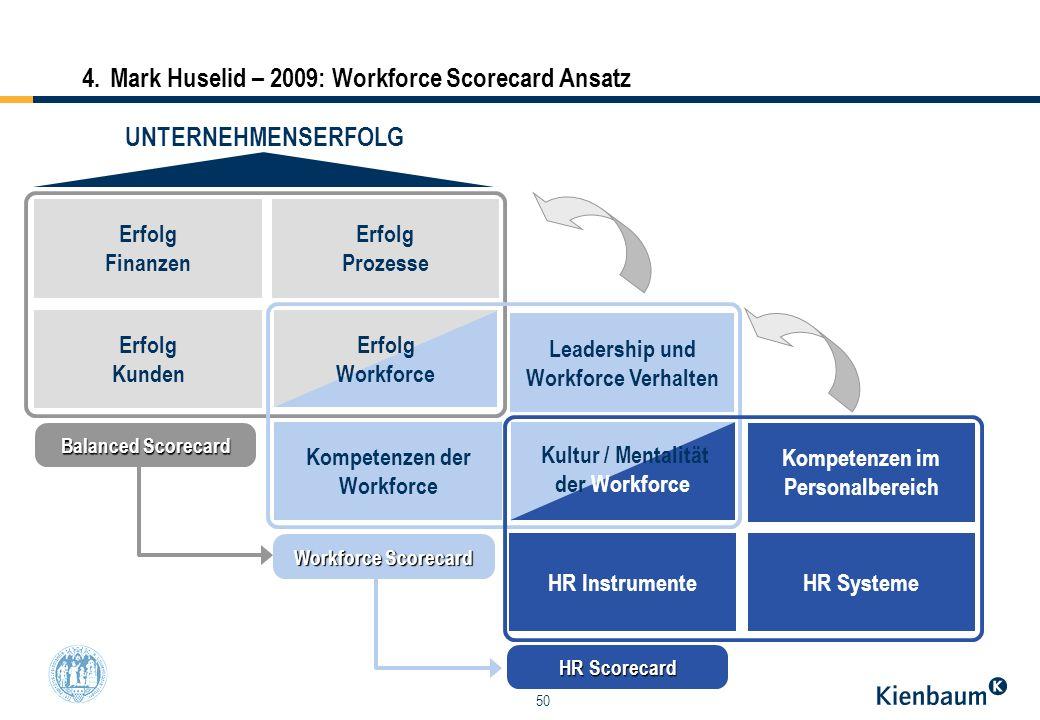 50 4.Mark Huselid – 2009: Workforce Scorecard Ansatz UNTERNEHMENSERFOLG Balanced Scorecard Erfolg Finanzen Erfolg Prozesse Erfolg Kunden Kompetenzen d