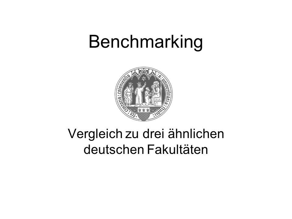 Benchmarking Vergleich zu drei ähnlichen deutschen Fakultäten
