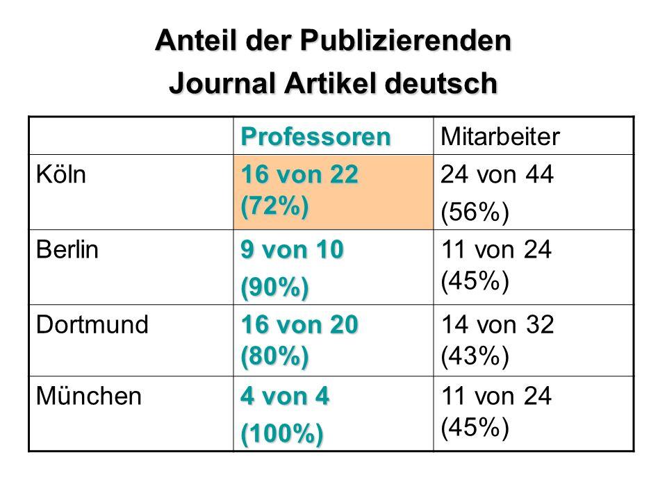 Anteil der Publizierenden Journal Artikel deutsch ProfessorenMitarbeiter Köln 16 von 22 (72%) 24 von 44 (56%) Berlin 9 von 10 (90%) 11 von 24 (45%) Dortmund 16 von 20 (80%) 14 von 32 (43%) München 4 von 4 (100%) 11 von 24 (45%)
