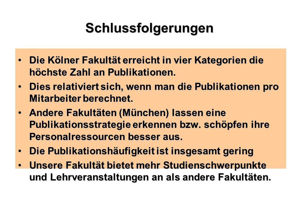 Schlussfolgerungen Die Kölner Fakultät erreicht in vier Kategorien die höchste Zahl an Publikationen.Die Kölner Fakultät erreicht in vier Kategorien die höchste Zahl an Publikationen.