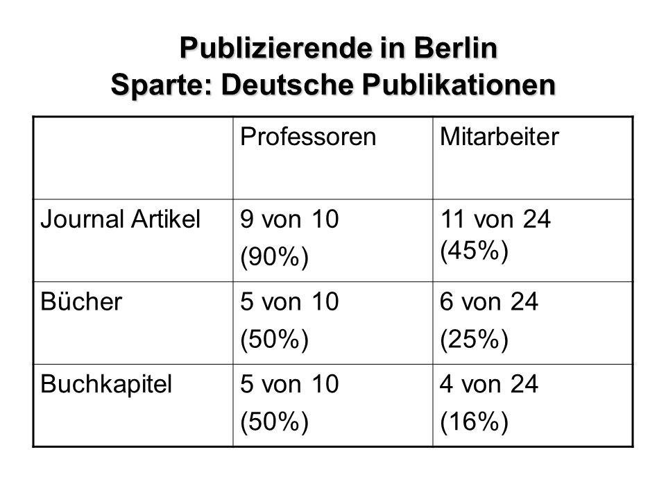 Publizierende in Berlin Sparte: Deutsche Publikationen ProfessorenMitarbeiter Journal Artikel9 von 10 (90%) 11 von 24 (45%) Bücher5 von 10 (50%) 6 von 24 (25%) Buchkapitel5 von 10 (50%) 4 von 24 (16%)